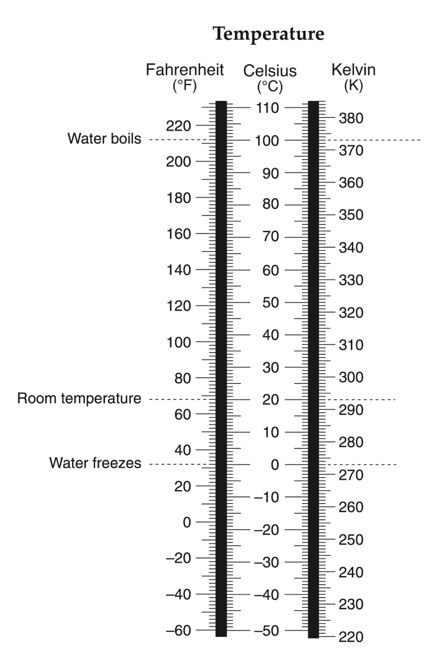 Individual earth science reference tables - Atmospheric pressure conversion table ...